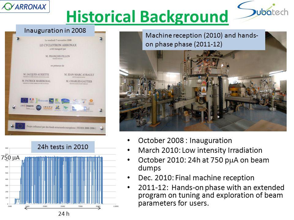 ARRONAX goal A tool to produce radionucleides for research in nuclear medecine – Imaging:  + radioelements for PET (ex: 82 Sr/ 82 Rb, 44m/44 Sc, 52 Fe, 64 Cu...) – Therapy:  immunotherapy ( 211 At),  - radioelements : 67 Cu, 47 Sc un outil pour la recherche en radiochimie – notamment radiolyse alpha de l'eau (stockage des déchets nucléaires) un outil pour la recherche en Physique – notamment étude des matériaux sous rayonnement – Développement de système de détection – Mesures de données nucléaires un outil pour la formation – Université de Nantes – École des mines de Nantes – CHU de Nantes – Formation continue un site de production industrielle pour les besoins médicaux Acceleration Particles Beam Target irradiation Production of radioelements In the target by transmutation Chimical extraction Separation Purification Marking Radioactive medical element (experimental) 99 Tc-MIBI SPECT 82 Rb-PET Tomographic imaging of the heart Radioelement for therapy Cyclotron ARRONAX