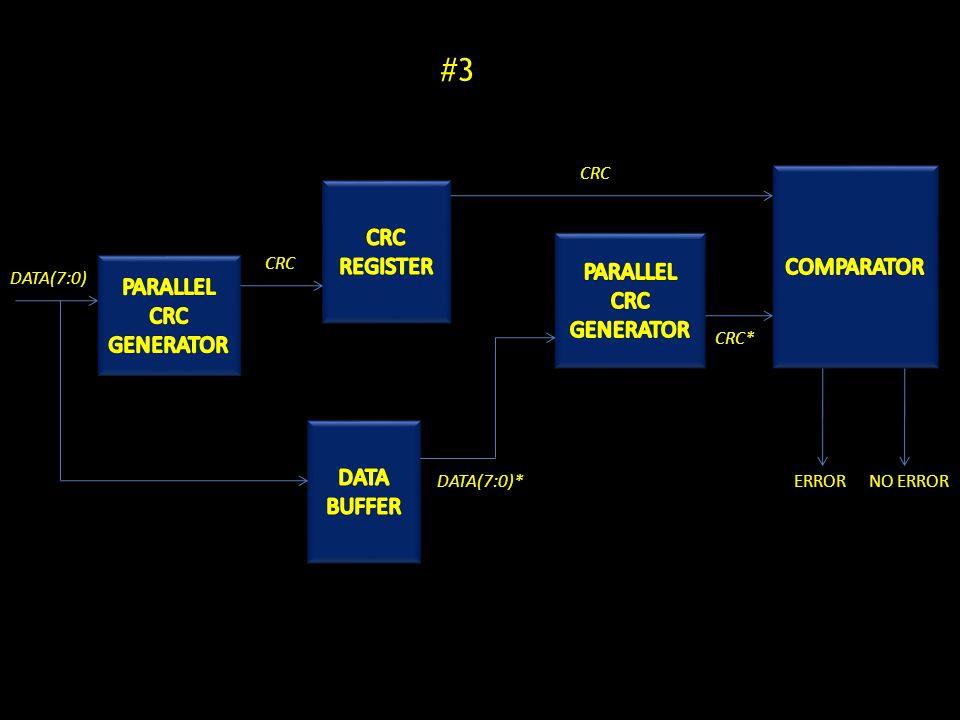 ERRORNO ERROR DATA(7:0) CRC CRC* CRC DATA(7:0)* #3