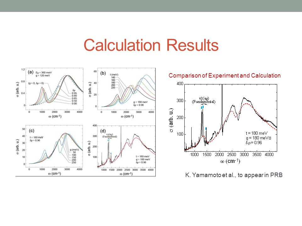 Calculation Results K. Yamamoto et al., to appear in PRB Comparison of Experiment and Calculation