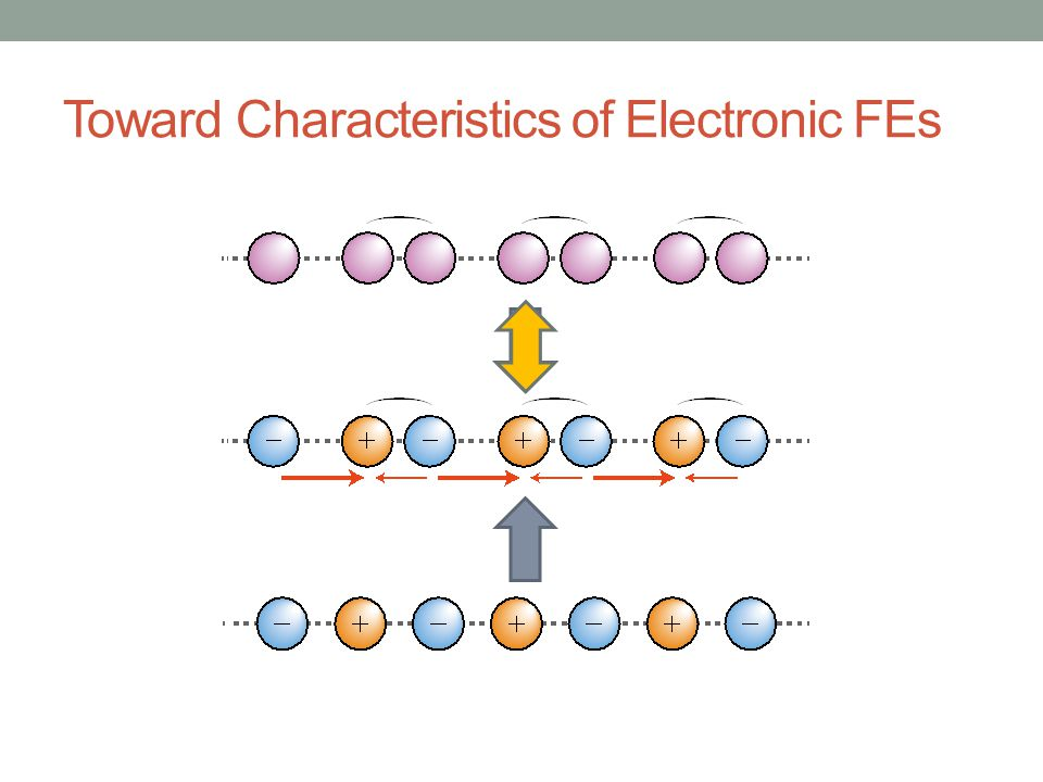 Toward Characteristics of Electronic FEs