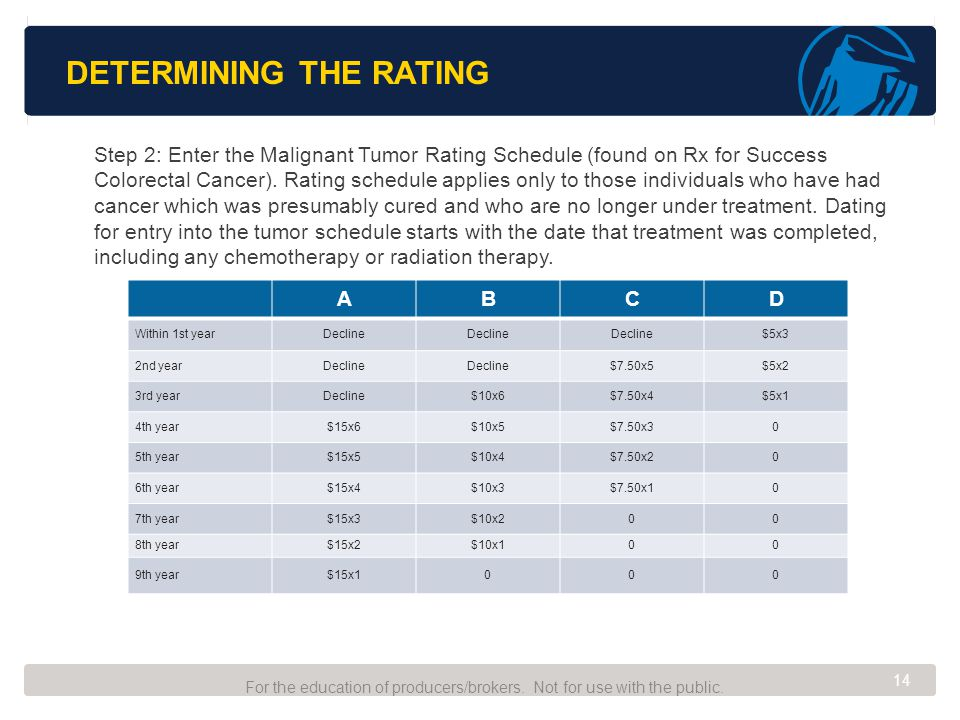 DETERMINING THE RATING Step 2: Enter the Malignant Tumor Rating Schedule (found on Rx for Success Colorectal Cancer).