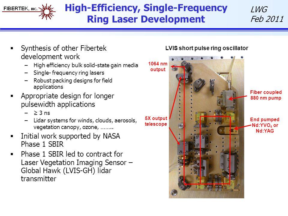 LWG Feb 2011 High-Efficiency, Single-Frequency Ring Laser Development  Synthesis of other Fibertek development work –High efficiency bulk solid-state