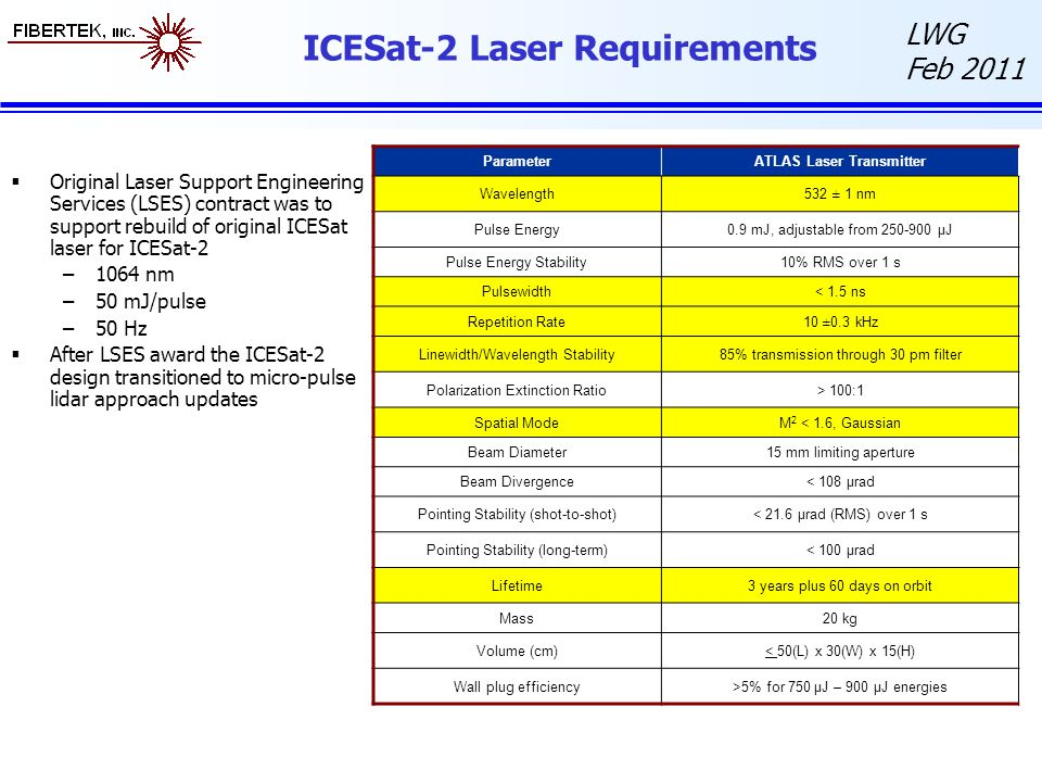 LWG Feb 2011 ICESat-2 Laser Requirements ParameterATLAS Laser Transmitter Wavelength532 ± 1 nm Pulse Energy0.9 mJ, adjustable from 250-900 µJ Pulse Energy Stability10% RMS over 1 s Pulsewidth< 1.5 ns Repetition Rate10 ±0.3 kHz Linewidth/Wavelength Stability85% transmission through 30 pm filter Polarization Extinction Ratio> 100:1 Spatial ModeM 2 < 1.6, Gaussian Beam Diameter15 mm limiting aperture Beam Divergence< 108 µrad Pointing Stability (shot-to-shot)< 21.6 µrad (RMS) over 1 s Pointing Stability (long-term)< 100 µrad Lifetime3 years plus 60 days on orbit Mass20 kg Volume (cm)< 50(L) x 30(W) x 15(H) Wall plug efficiency>5% for 750 µJ – 900 µJ energies  Original Laser Support Engineering Services (LSES) contract was to support rebuild of original ICESat laser for ICESat-2 –1064 nm –50 mJ/pulse –50 Hz  After LSES award the ICESat-2 design transitioned to micro-pulse lidar approach updates