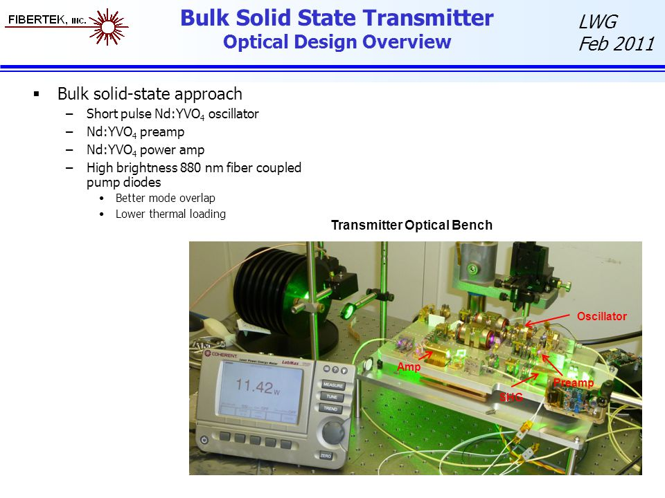 LWG Feb 2011 Bulk Solid State Transmitter Optical Design Overview  Bulk solid-state approach –Short pulse Nd:YVO 4 oscillator –Nd:YVO 4 preamp –Nd:YVO 4 power amp –High brightness 880 nm fiber coupled pump diodes Better mode overlap Lower thermal loading Transmitter Optical Bench Oscillator Preamp Amp SHG