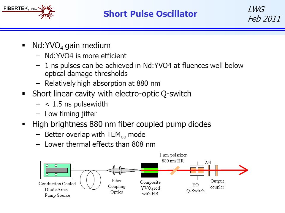 LWG Feb 2011 Short Pulse Oscillator  Nd:YVO 4 gain medium –Nd:YVO4 is more efficient –1 ns pulses can be achieved in Nd:YVO4 at fluences well below optical damage thresholds –Relatively high absorption at 880 nm  Short linear cavity with electro-optic Q-switch –< 1.5 ns pulsewidth –Low timing jitter  High brightness 880 nm fiber coupled pump diodes –Better overlap with TEM oo mode –Lower thermal effects than 808 nm