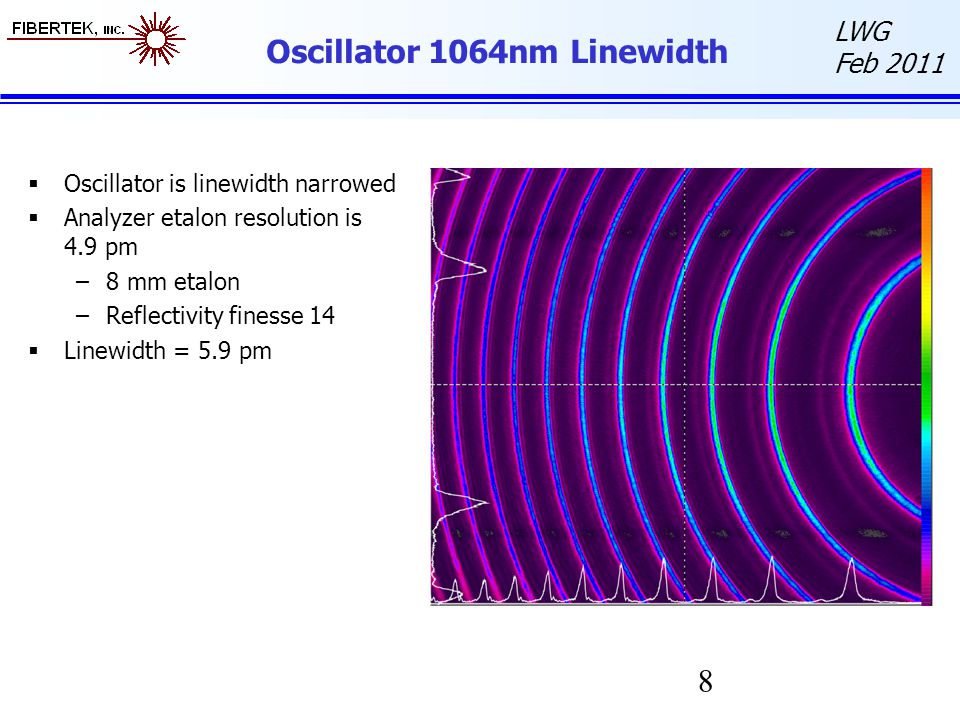 LWG Feb 2011 Oscillator 1064nm Linewidth  Oscillator is linewidth narrowed  Analyzer etalon resolution is 4.9 pm –8 mm etalon –Reflectivity finesse