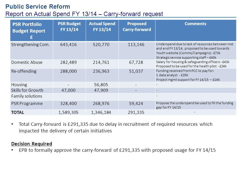 Public Service Reform Report on Actual Spend FY 13/14 – Carry-forward request PSR Portfolio Budget Report £ PSR Budget FY 13/14 Actual Spend FY 13/14