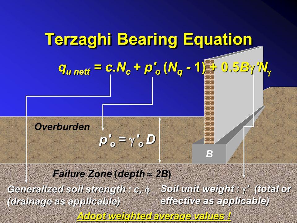 Terzaghi Bearing Equation B q u nett = c.N c + p' o (N q - 1) + 0.5B  'N  p' o =  ' o D Generalized soil strength : c,  (drainage as applicable) S