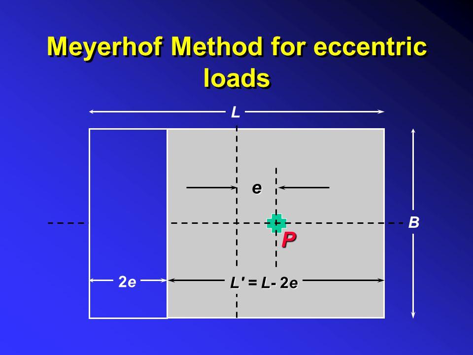 Meyerhof Method for eccentric loads P e L 2e2e LL- 2e L' = L- 2e B