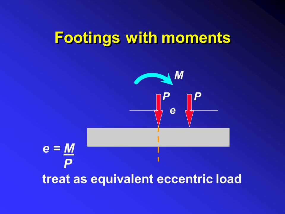 Footings with moments P M e P e = M P treat as equivalent eccentric load