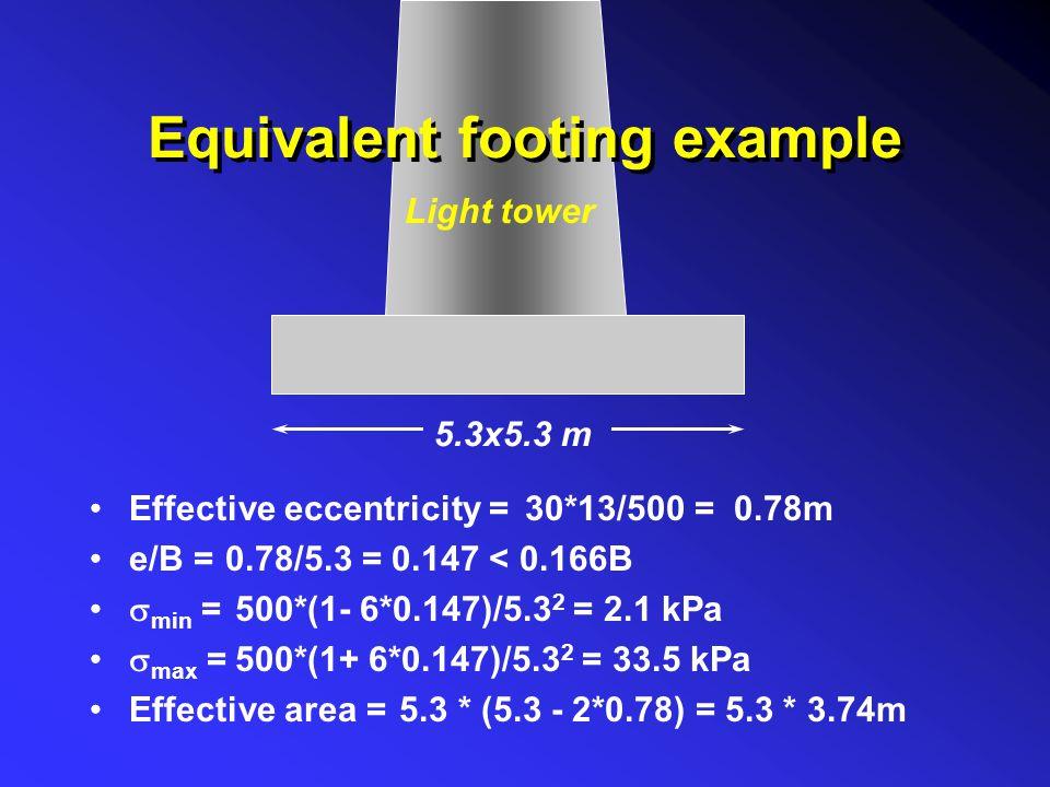 Effective eccentricity = e/B =  min =  max = Effective area = Light tower 5.3x5.3 m 30*13/500 = 0.78m 0.78/5.3 = 0.147 < 0.166B 500*(1- 6*0.147)/5.3