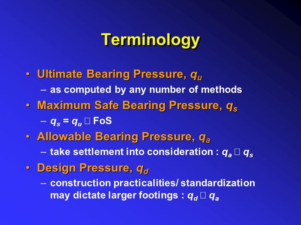 Terminology Ultimate Bearing Pressure, q uUltimate Bearing Pressure, q u –as computed by any number of methods Maximum Safe Bearing Pressure, q sMaxim
