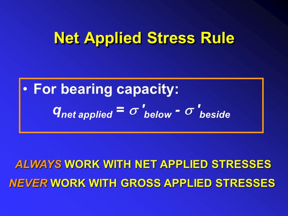 Net Applied Stress Rule For bearing capacity: q net applied =  ' below -  ' beside ALWAYS WORK WITH NET APPLIED STRESSES NEVER WORK WITH GROSS APP