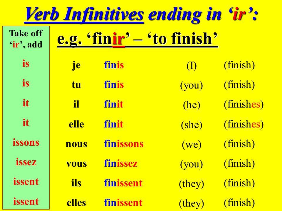 Verb Infinitives ending in 'er': e.g.