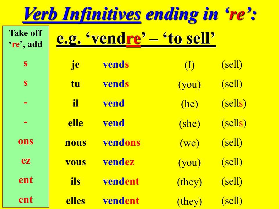 Verb Infinitives ending in 'ir': e.g.