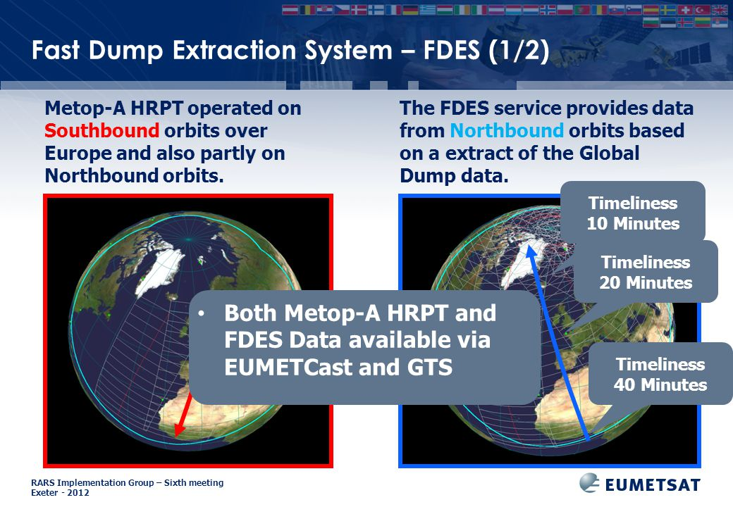 RARS Implementation Group – Sixth meeting Exeter - 2012 Fast Dump Extraction System – FDES (1/2) Metop-A HRPT operated on Southbound orbits over Europ