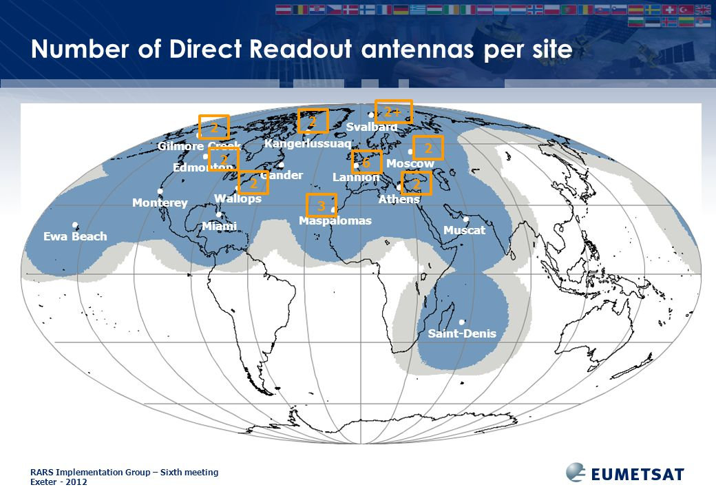 RARS Implementation Group – Sixth meeting Exeter - 2012 Number of Direct Readout antennas per site Maspalomas Monterey Ewa Beach Miami Lannion Muscat