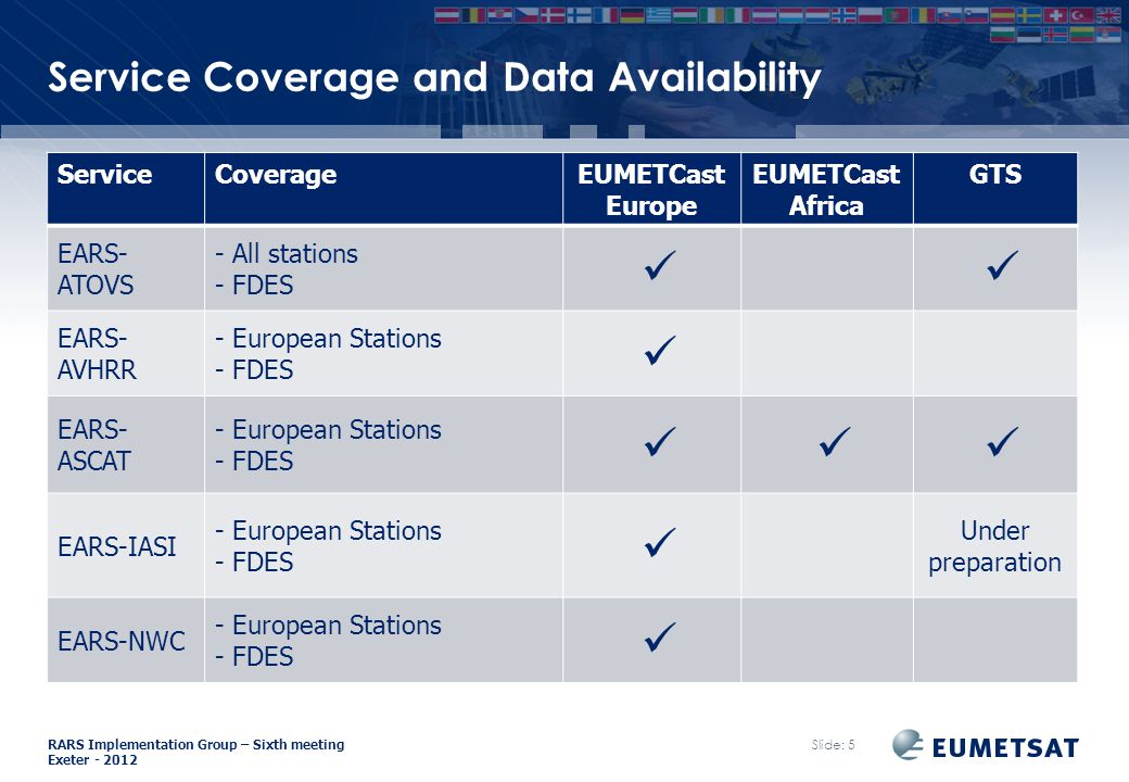 RARS Implementation Group – Sixth meeting Exeter - 2012 Service Coverage and Data Availability ServiceCoverageEUMETCast Europe EUMETCast Africa GTS EA