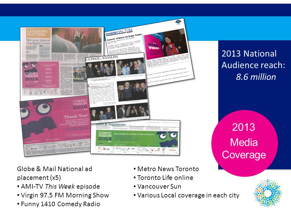 In support of 49 media hits Globe & Mail National ad placement (x5) AMI-TV This Week episode Virgin 97.5 FM Morning Show Funny 1410 Comedy Radio Metro News Toronto Toronto Life online Vancouver Sun Various Local coverage in each city 2013 Media Coverage 2013 National Audience reach: 8.6 million