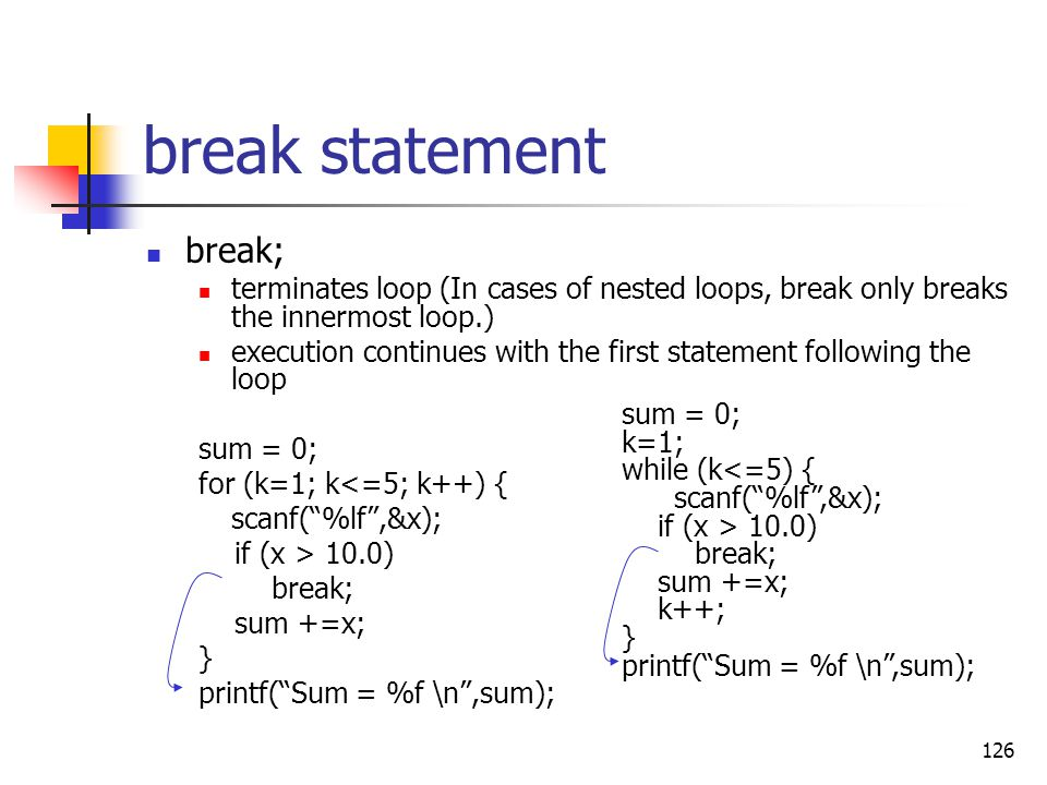 126 break statement break; terminates loop (In cases of nested loops, break only breaks the innermost loop.) execution continues with the first statem