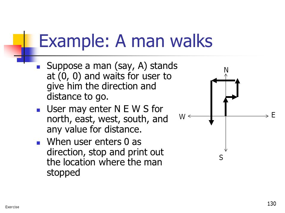 130 Example: A man walks Suppose a man (say, A) stands at (0, 0) and waits for user to give him the direction and distance to go. User may enter N E W