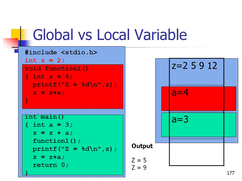 177 Global vs Local Variable #include int z = 2; void function1() { int a = 4; printf(