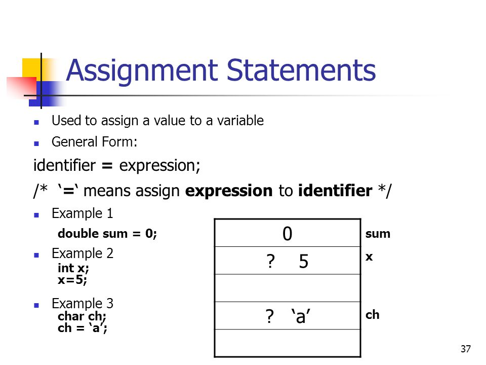 37 Assignment Statements Used to assign a value to a variable General Form: identifier = expression; /* '=' means assign expression to identifier */ E
