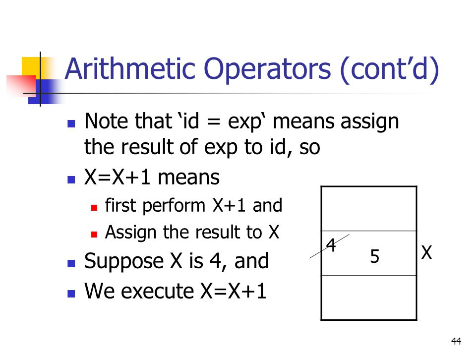 44 Arithmetic Operators (cont'd) Note that 'id = exp' means assign the result of exp to id, so X=X+1 means first perform X+1 and Assign the result to