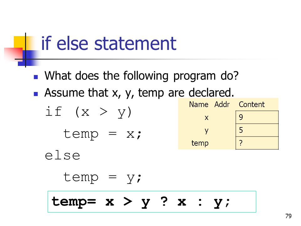 79 if else statement What does the following program do? Assume that x, y, temp are declared. if (x > y) temp = x; else temp = y; NameAddrContent x9 y