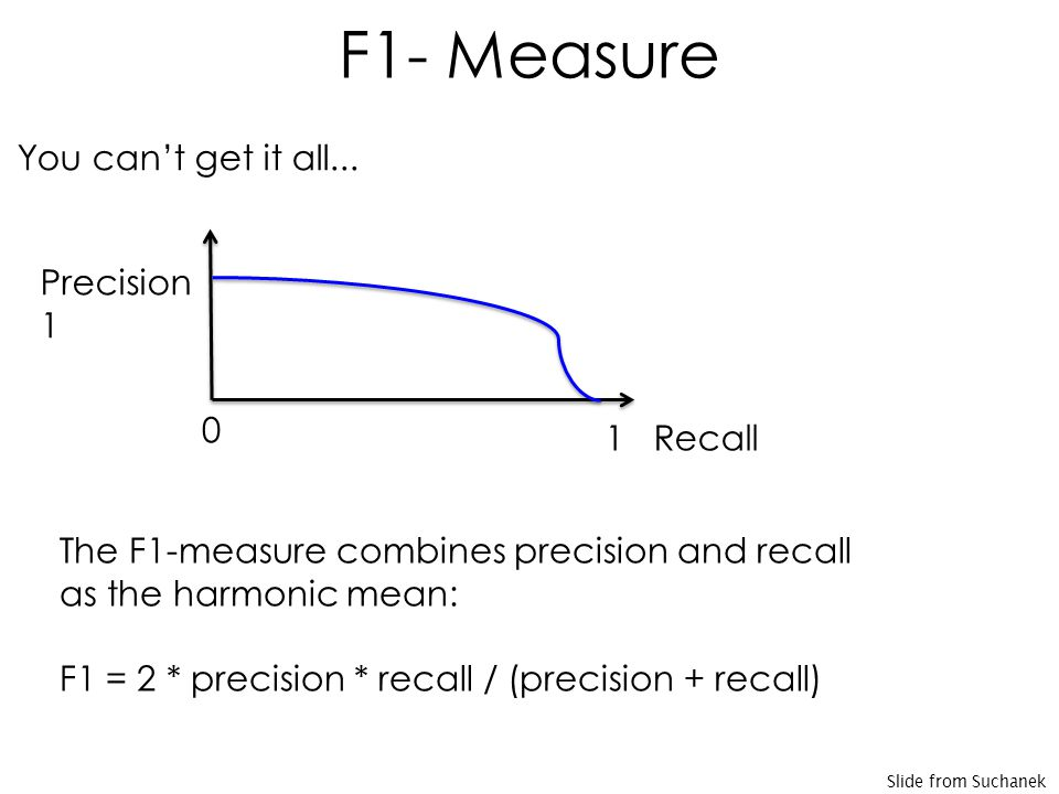 F1- Measure You can't get it all...