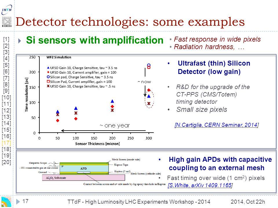 TTdF - High Luminosity LHC Experiments Workshop - 20142014, Oct 22h Detector technologies: some examples  Si sensors with amplification 17 [N.Cartigl