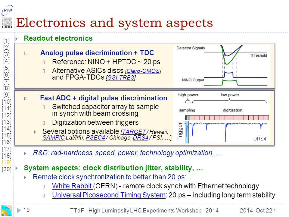 TTdF - High Luminosity LHC Experiments Workshop - 20142014, Oct 22h Electronics and system aspects  Readout electronics I. Analog pulse discriminatio