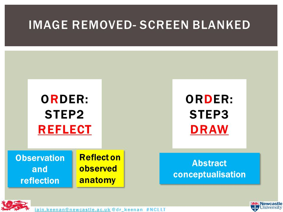 IMAGE REMOVED- SCREEN BLANKED ORDER: STEP3 DRAW ORDER: STEP2 REFLECT iain.keenan@newcastle.ac.uk @dr_keenan #NCLLT Reflect on observed anatomy Abstrac