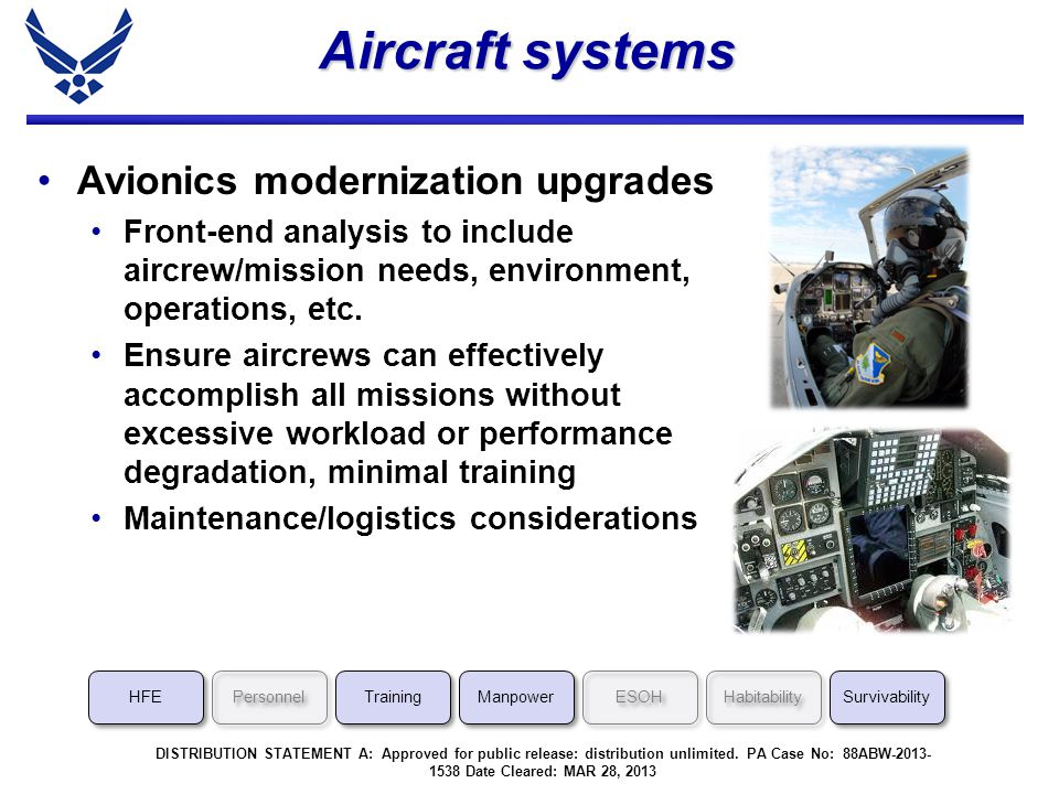 Aircraft systems Avionics modernization upgrades Front-end analysis to include aircrew/mission needs, environment, operations, etc. Ensure aircrews ca