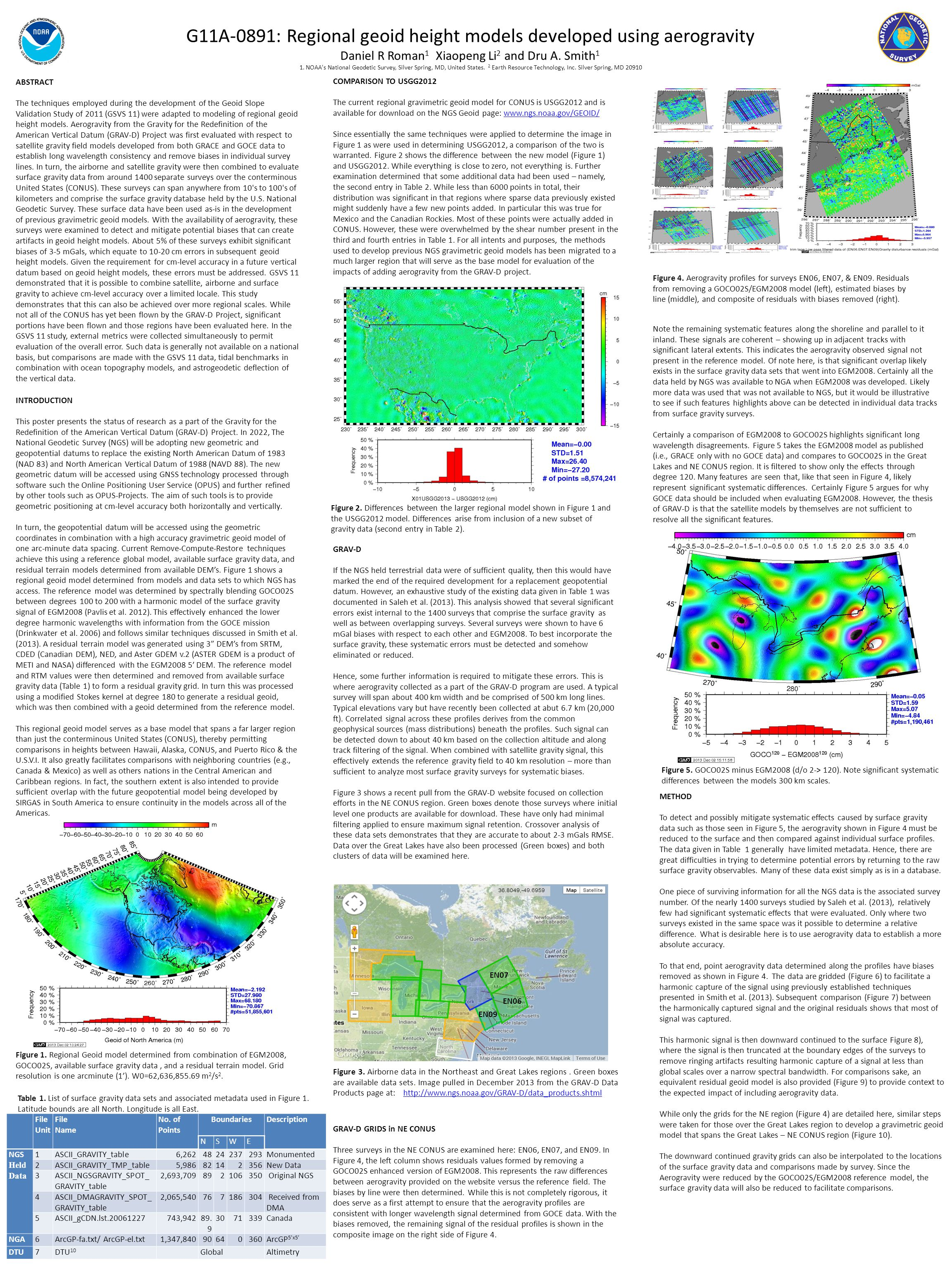 G11A-0891: Regional geoid height models developed using aerogravity Daniel R Roman 1 Xiaopeng Li 2 and Dru A.