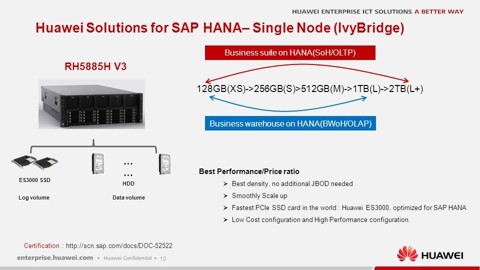 10 RH5885H V3 128GB(XS)->256GB(S)>512GB(M)->1TB(L)->2TB(L+) Business suite on HANA(SoH/OLTP) Business warehouse on HANA(BWoH/OLAP) Best Performance/Pr