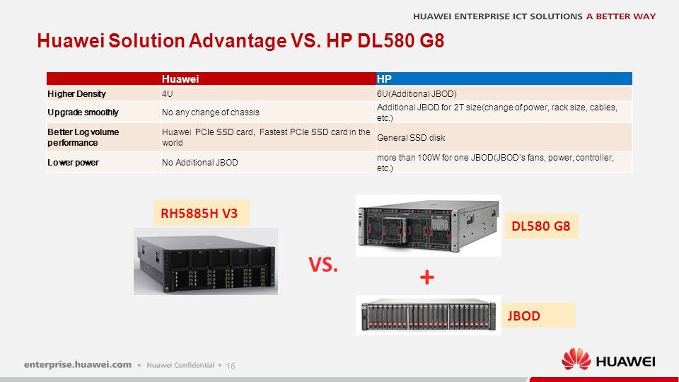 16 VS. + RH5885H V3 DL580 G8 JBOD Huawei Solution Advantage VS. HP DL580 G8 HuaweiHP Higher Density 4U6U(Additional JBOD) Upgrade smoothly No any chan