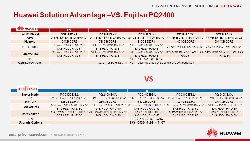 17 XSSMLL+ Server ModelRH5885H V3 CPU2* IVB-EX E7-4880/4890 V2 4* IVB-EX E7-4880/4890 V2 Memory128GB DDR3256GB DDR3512GB DDR31024GB DDR32048GB DDR3 Lo