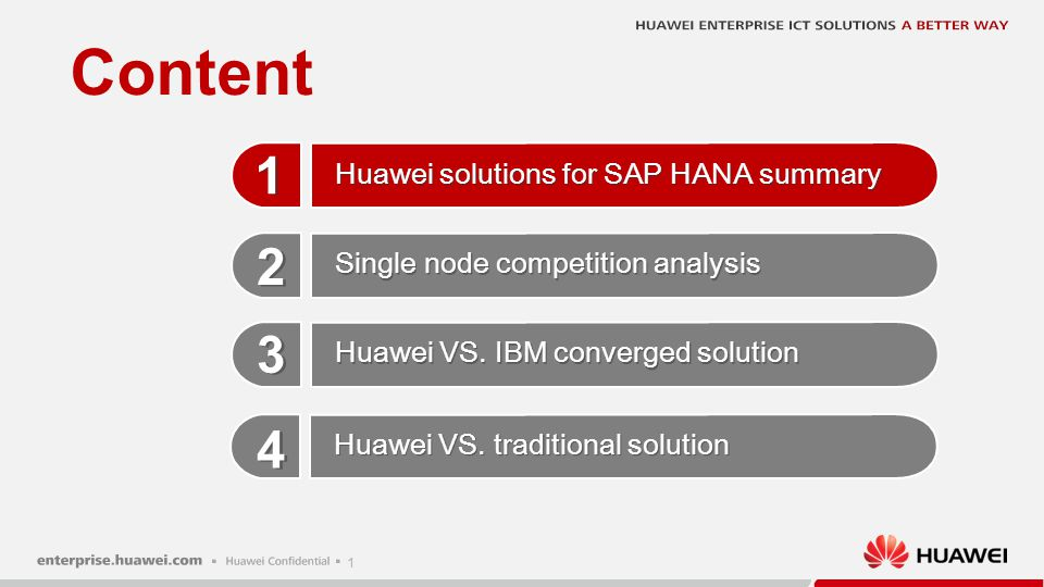 1 Content Huawei VS. IBM converged solution Huawei solutions for SAP HANA summary Single node competition analysis 1 1 2 2 3 3 Huawei VS. traditional