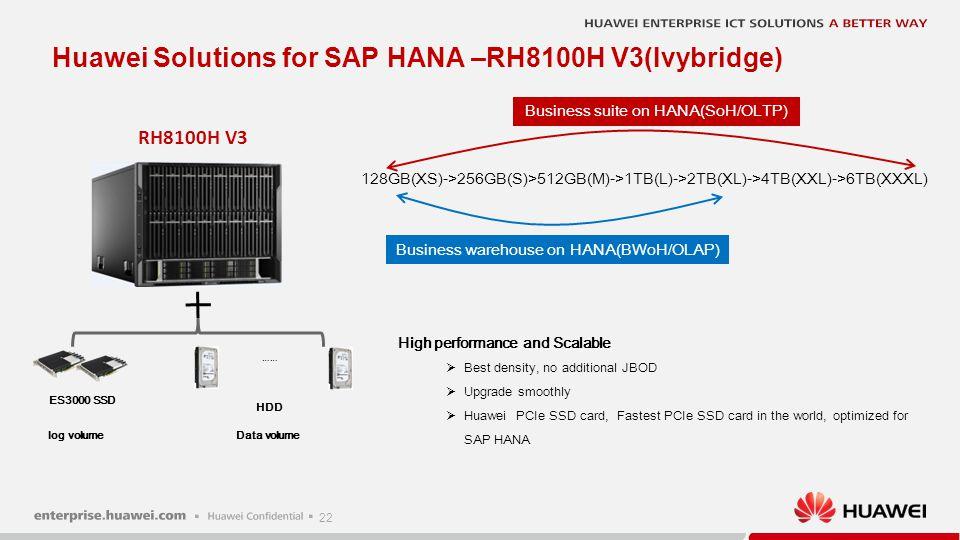 22 RH8100H V3 128GB(XS)->256GB(S)>512GB(M)->1TB(L)->2TB(XL)->4TB(XXL)->6TB(XXXL) Business suite on HANA(SoH/OLTP) Business warehouse on HANA(BWoH/OLAP