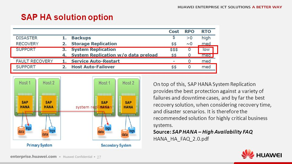 27 SAP HA solution option system replication On top of this, SAP HANA System Replication provides the best protection against a variety of failures an