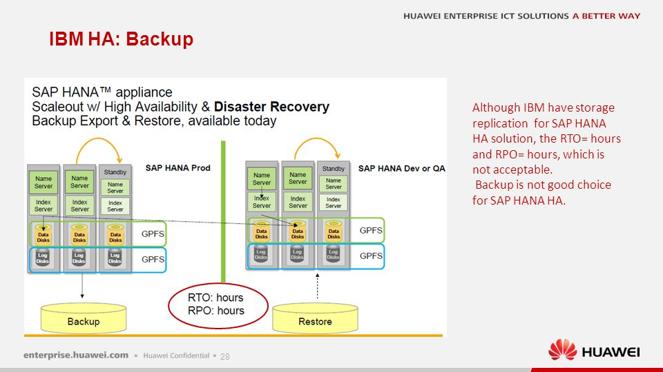 28 IBM HA: Backup Although IBM have storage replication for SAP HANA HA solution, the RTO= hours and RPO= hours, which is not acceptable. Backup is no