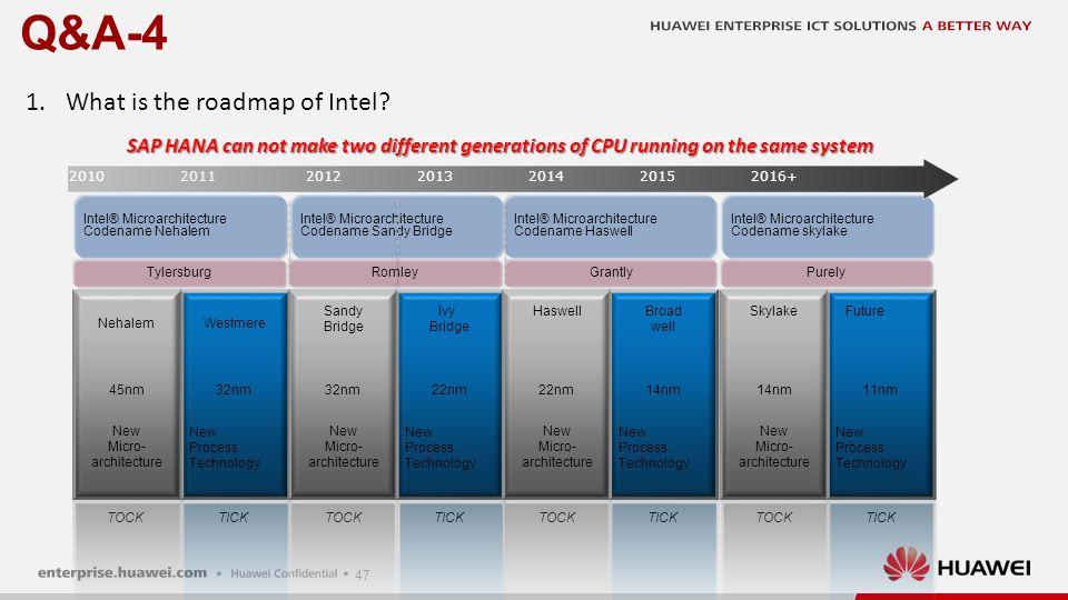 47 Q&A-4 Intel® Microarchitecture Codename Nehalem TOCK New Micro- architecture Nehalem 45nm TICK Westmere 32nm New Process Technology Intel® Microarc
