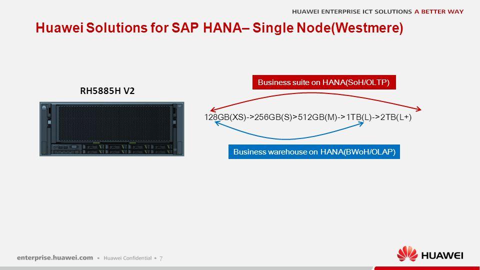 7 Huawei Solutions for SAP HANA– Single Node(Westmere) RH5885H V2 128GB(XS)->256GB(S)>512GB(M)->1TB(L)->2TB(L+) Business suite on HANA(SoH/OLTP) Busin