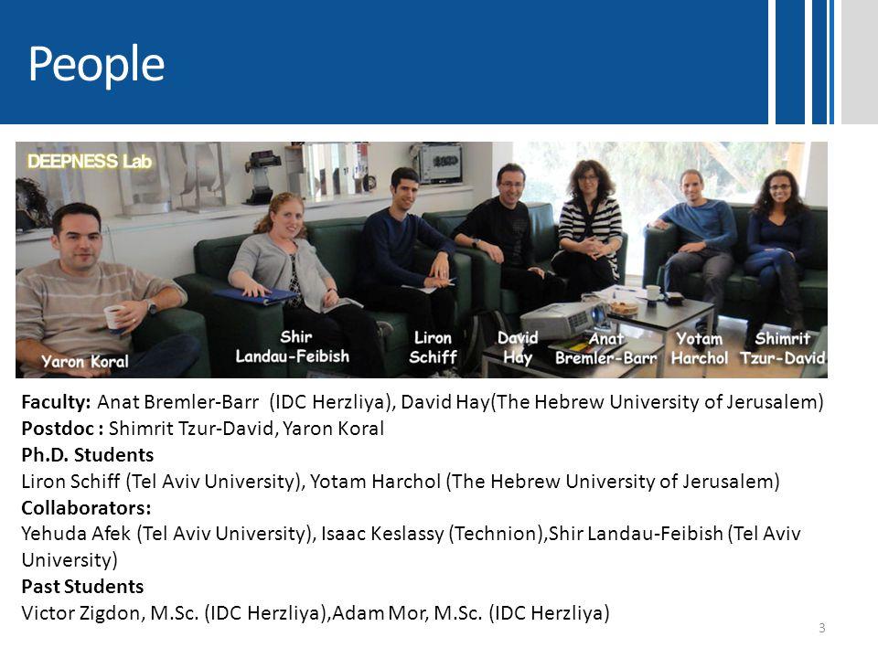 People 3 Faculty: Anat Bremler-Barr (IDC Herzliya), David Hay(The Hebrew University of Jerusalem) Postdoc : Shimrit Tzur-David, Yaron Koral Ph.D. Stud