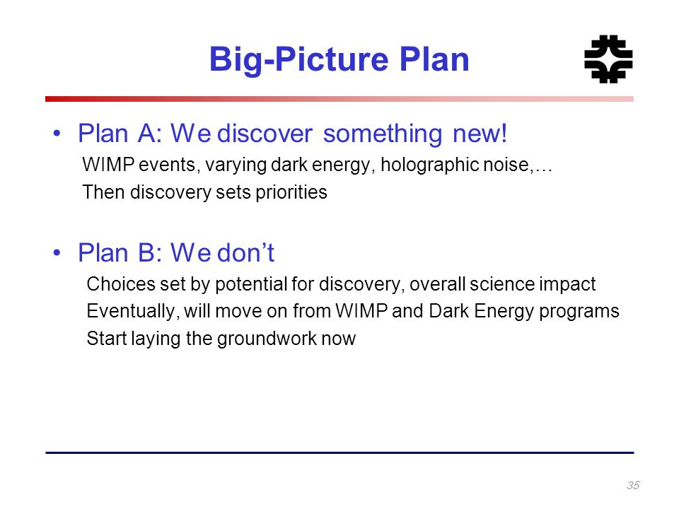 Big-Picture Plan Plan A: We discover something new! WIMP events, varying dark energy, holographic noise,… Then discovery sets priorities Plan B: We do