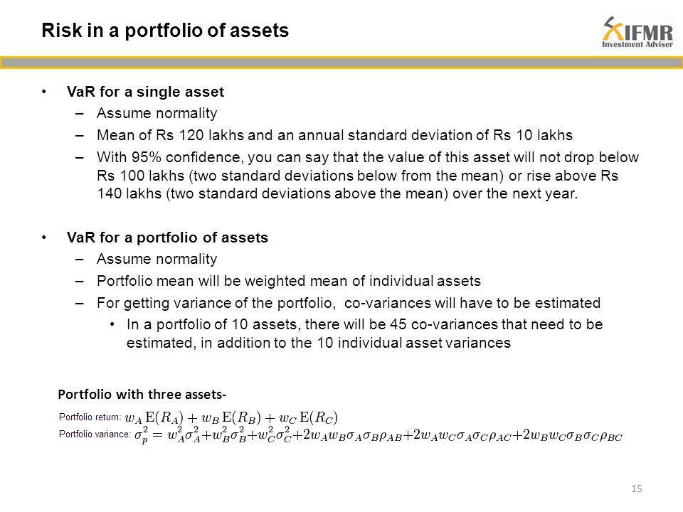 VaR for a single asset –Assume normality –Mean of Rs 120 lakhs and an annual standard deviation of Rs 10 lakhs –With 95% confidence, you can say that the value of this asset will not drop below Rs 100 lakhs (two standard deviations below from the mean) or rise above Rs 140 lakhs (two standard deviations above the mean) over the next year.