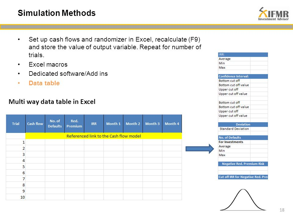 18 Simulation Methods Set up cash flows and randomizer in Excel, recalculate (F9) and store the value of output variable. Repeat for number of trials.