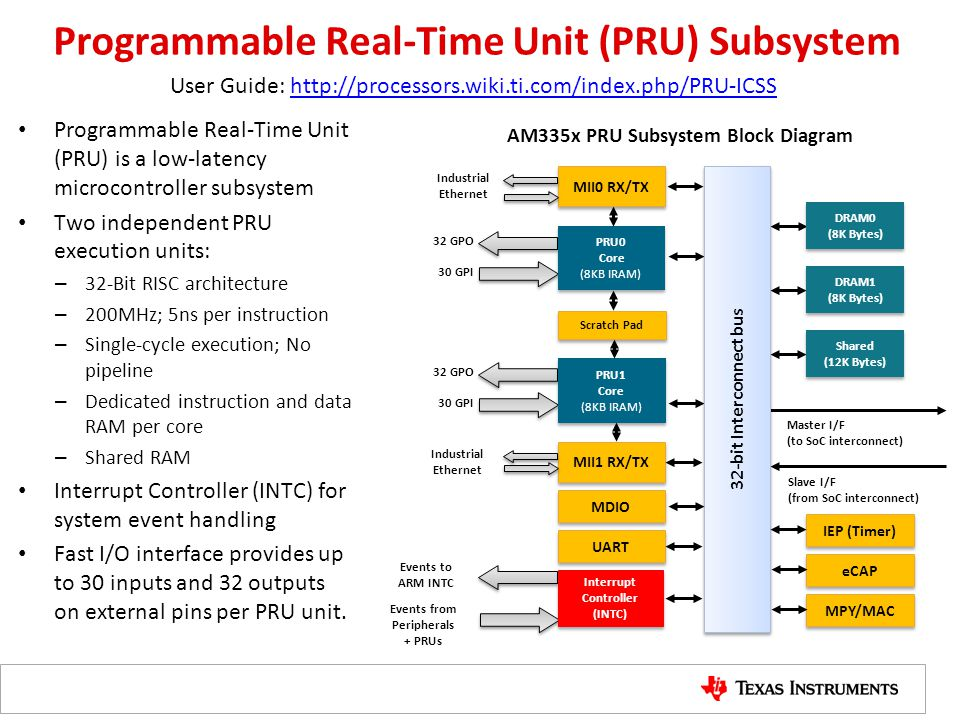 Programmable Real-Time Unit (PRU) Subsystem Programmable Real-Time Unit (PRU) is a low-latency microcontroller subsystem Two independent PRU execution
