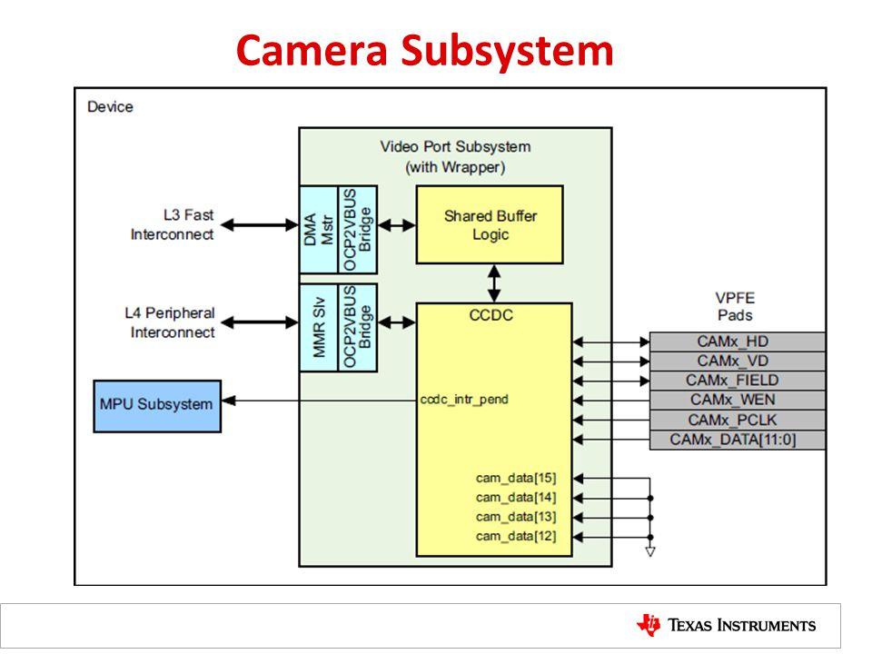 Camera Subsystem